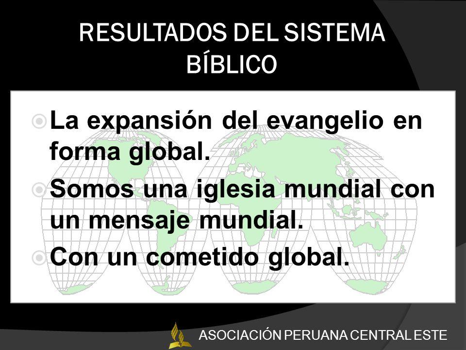 RESULTADOS DEL SISTEMA BÍBLICO La expansión del evangelio en forma global.