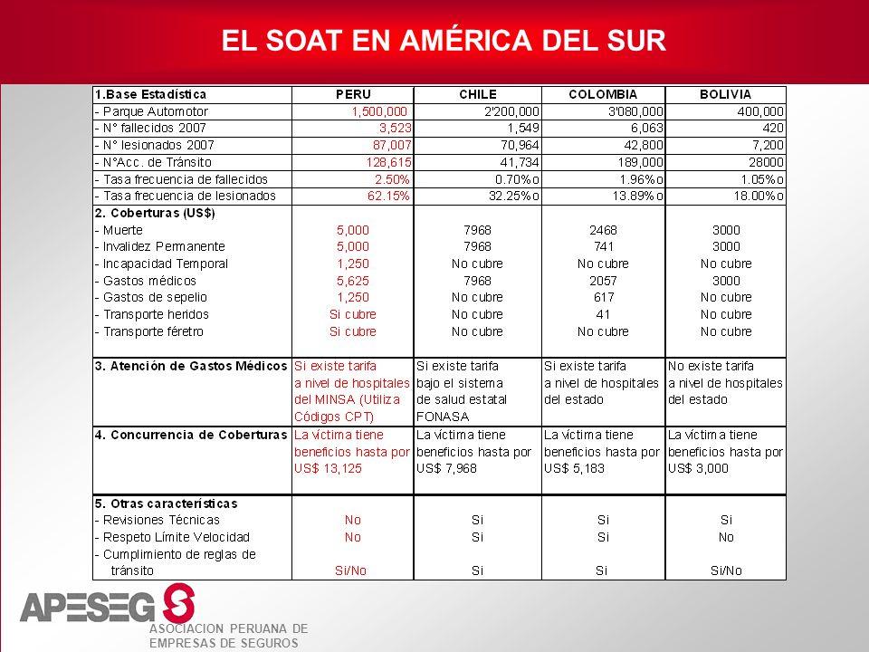 ASOCIACION PERUANA DE EMPRESAS DE SEGUROS EL SOAT EN AMÉRICA DEL SUR