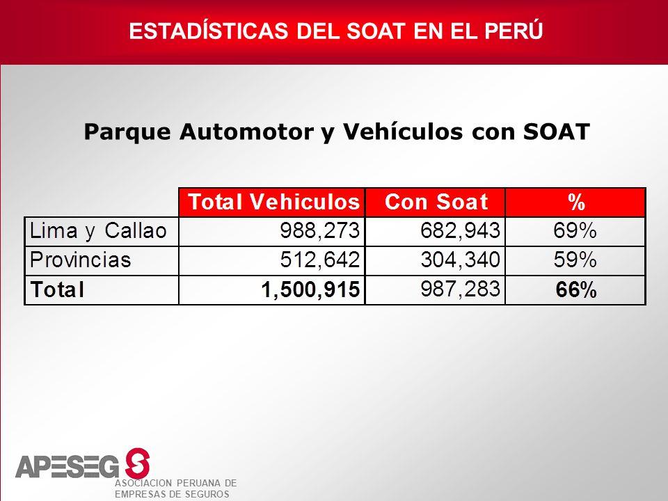 ASOCIACION PERUANA DE EMPRESAS DE SEGUROS Parque Automotor y Vehículos con SOAT ESTADÍSTICAS DEL SOAT EN EL PERÚ