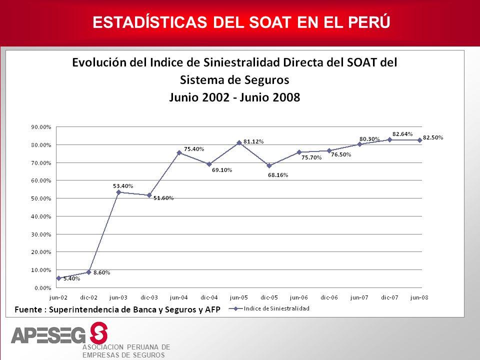 ASOCIACION PERUANA DE EMPRESAS DE SEGUROS ESTADÍSTICAS DEL SOAT EN EL PERÚ