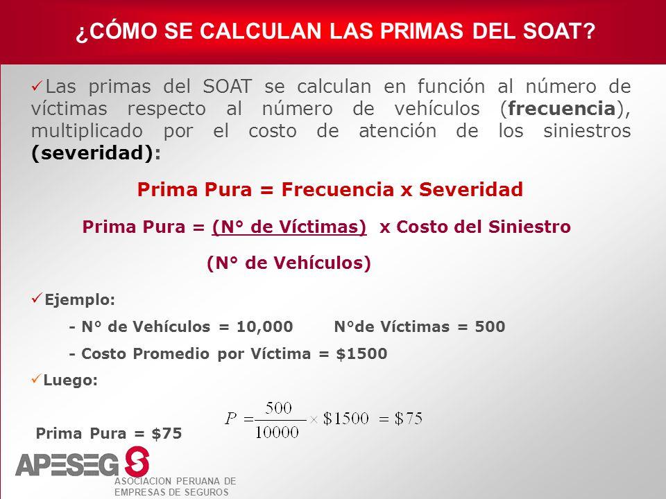 ASOCIACION PERUANA DE EMPRESAS DE SEGUROS Las primas del SOAT se calculan en función al número de víctimas respecto al número de vehículos (frecuencia