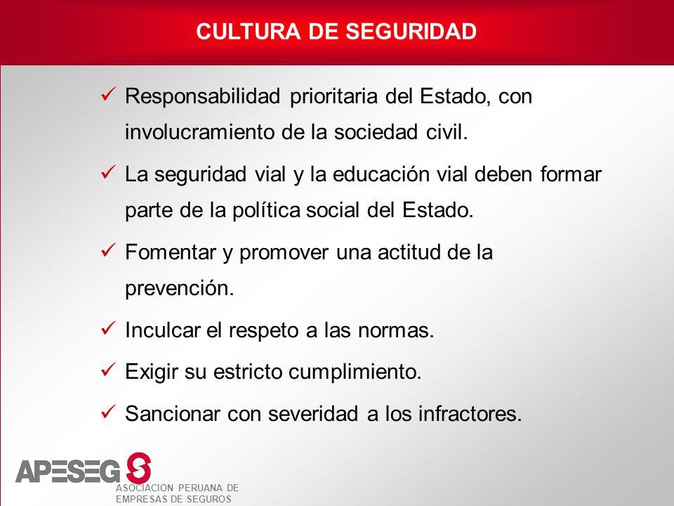 ASOCIACION PERUANA DE EMPRESAS DE SEGUROS Responsabilidad prioritaria del Estado, con involucramiento de la sociedad civil. La seguridad vial y la edu