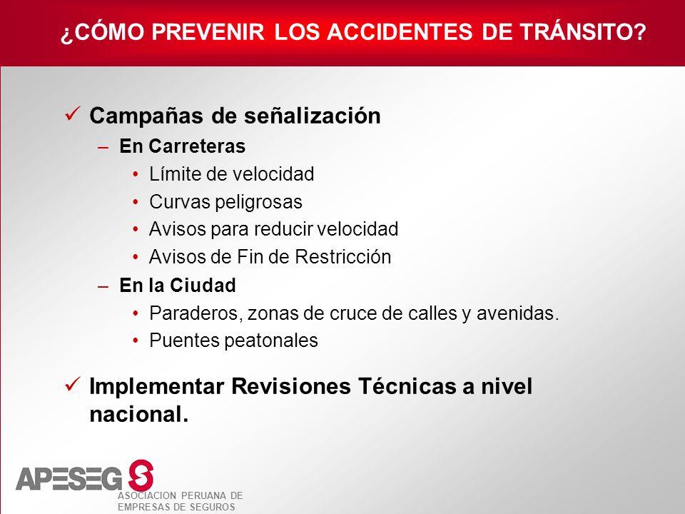 ASOCIACION PERUANA DE EMPRESAS DE SEGUROS Campañas de señalización –En Carreteras Límite de velocidad Curvas peligrosas Avisos para reducir velocidad