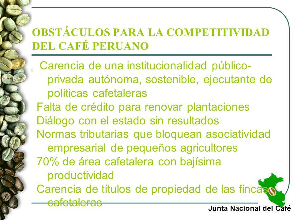 OBSTÁCULOS PARA LA COMPETITIVIDAD DEL CAFÉ PERUANO Junta Nacional del Café Carencia de una institucionalidad público- privada autónoma, sostenible, ej