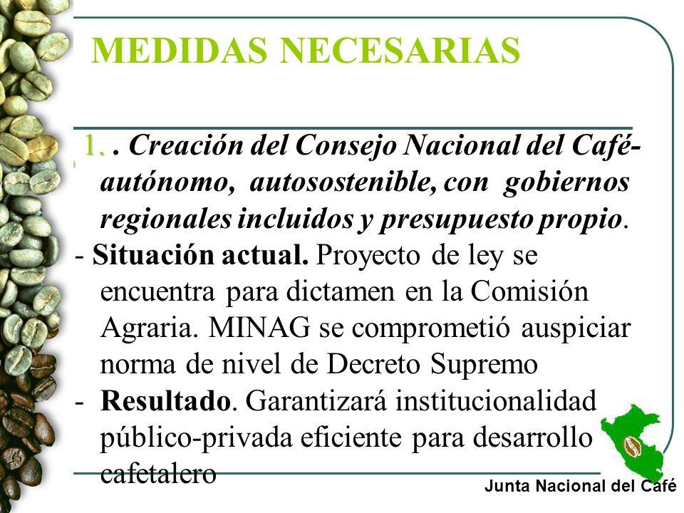 MEDIDAS MEDIDAS NECESARIAS Junta Nacional del Café 1. 1.. Creación del Consejo Nacional del Café- autónomo, autosostenible, con gobiernos regionales i