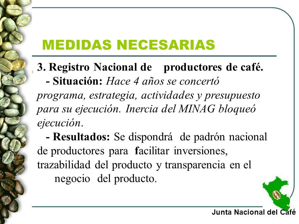 MEDIDAS NECESARIAS Junta Nacional del Café 3. Registro Nacional de productores de café. - Situación: Hace 4 años se concertó programa, estrategia, act