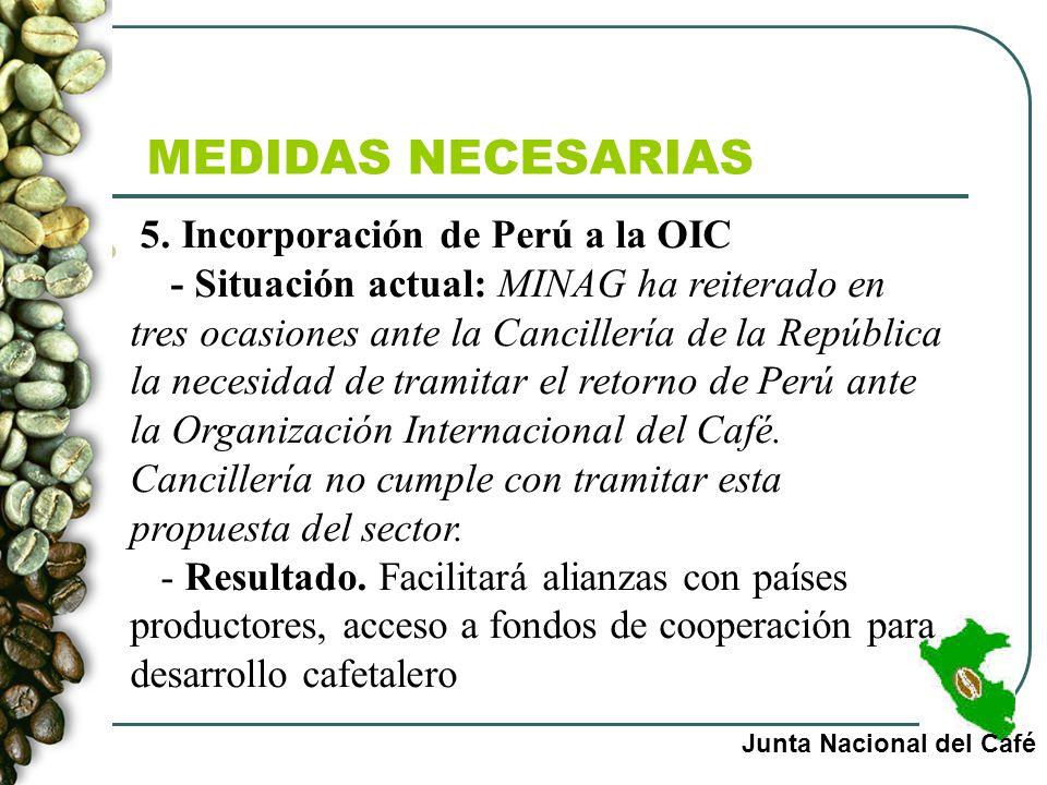 MEDIDAS NECESARIAS Junta Nacional del Café 5. Incorporación de Perú a la OIC - Situación actual: MINAG ha reiterado en tres ocasiones ante la Cancille