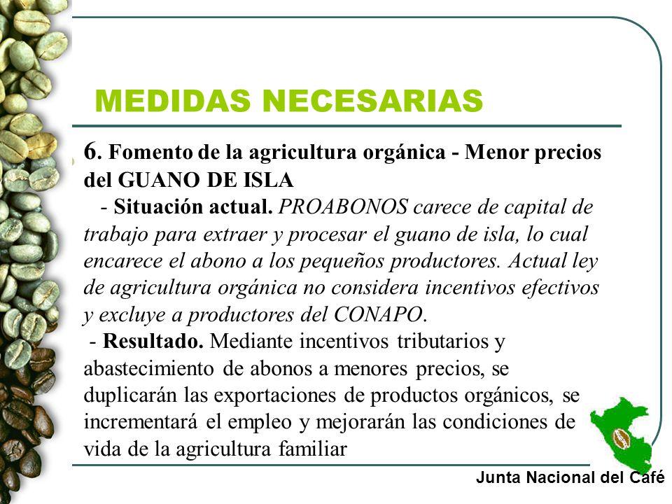 MEDIDAS NECESARIAS Junta Nacional del Café 6. Fomento de la agricultura orgánica - Menor precios del GUANO DE ISLA - Situación actual. PROABONOS carec