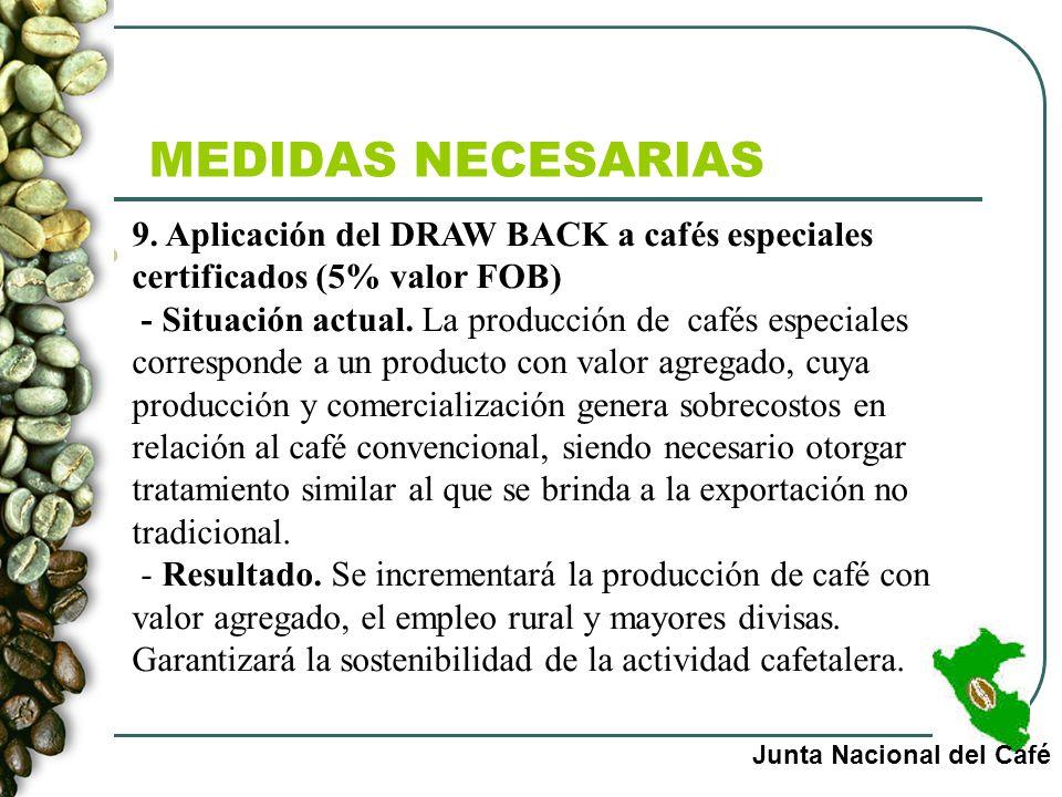 MEDIDAS NECESARIAS Junta Nacional del Café 9. Aplicación del DRAW BACK a cafés especiales certificados (5% valor FOB) - Situación actual. La producció