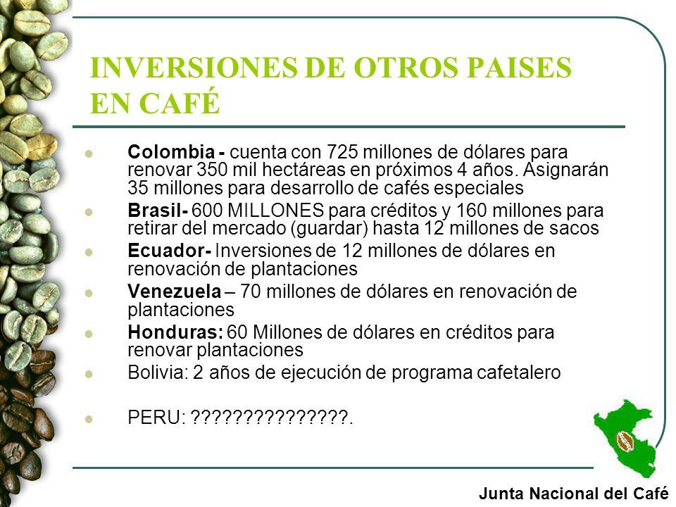 INVERSIONES DE OTROS PAISES EN CAFÉ Colombia - cuenta con 725 millones de dólares para renovar 350 mil hectáreas en próximos 4 años. Asignarán 35 mill