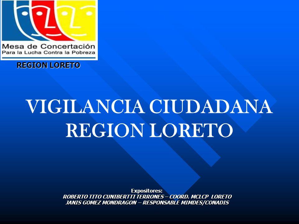 REGION LORETO Expositores: ROBERTO TITO CUNIBERTTI TERRONES – COORD.