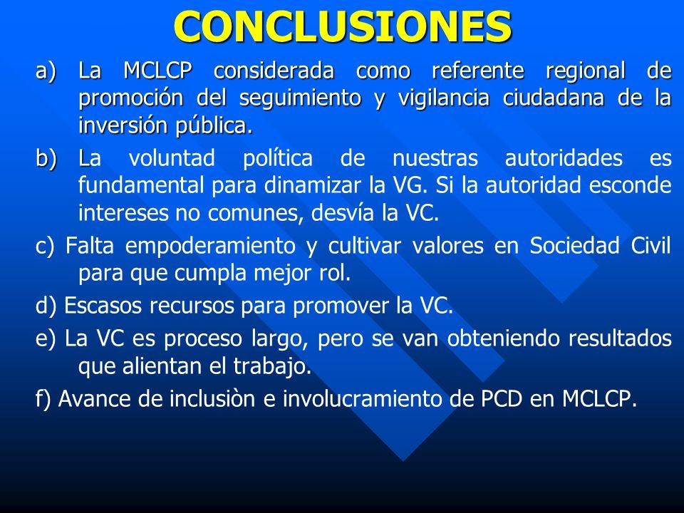 3.- Comité de Vigilancia Ciudadana Regional Una experiencia significativa de la MCLCP en el 2004, porque promovió a la sociedad civil (capacitación y