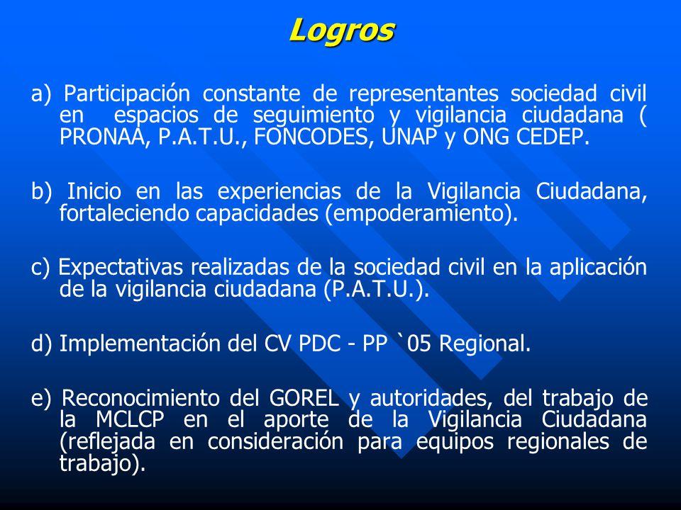 Logros a) Participación constante de representantes sociedad civil en espacios de seguimiento y vigilancia ciudadana ( PRONAA, P.A.T.U., FONCODES, UNAP y ONG CEDEP.