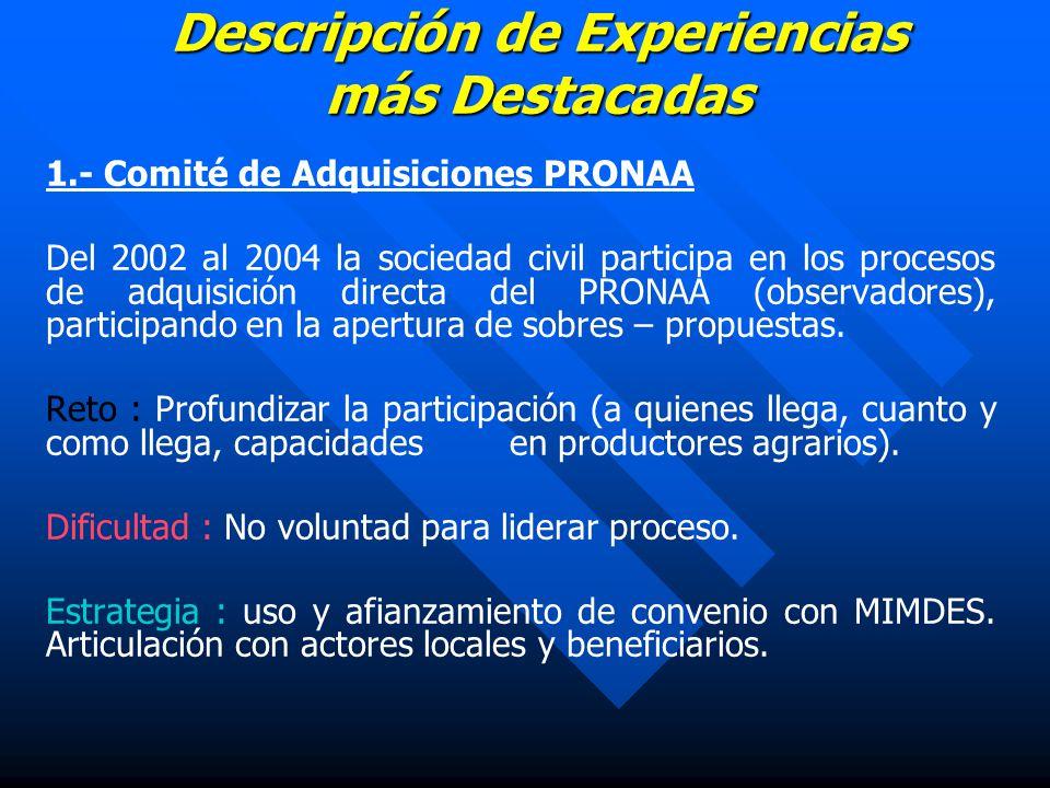 Descripción de Experiencias más Destacadas 1.- Comité de Adquisiciones PRONAA Del 2002 al 2004 la sociedad civil participa en los procesos de adquisición directa del PRONAA (observadores), participando en la apertura de sobres – propuestas.