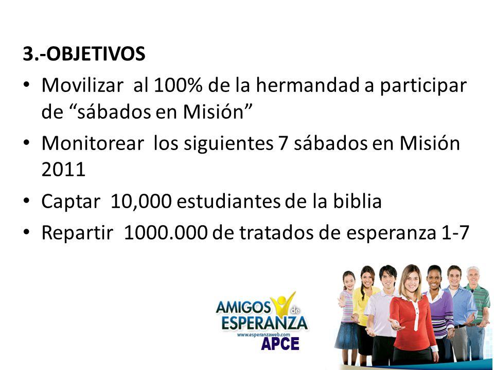 3.-OBJETIVOS Movilizar al 100% de la hermandad a participar de sábados en Misión Monitorear los siguientes 7 sábados en Misión 2011 Captar 10,000 estu