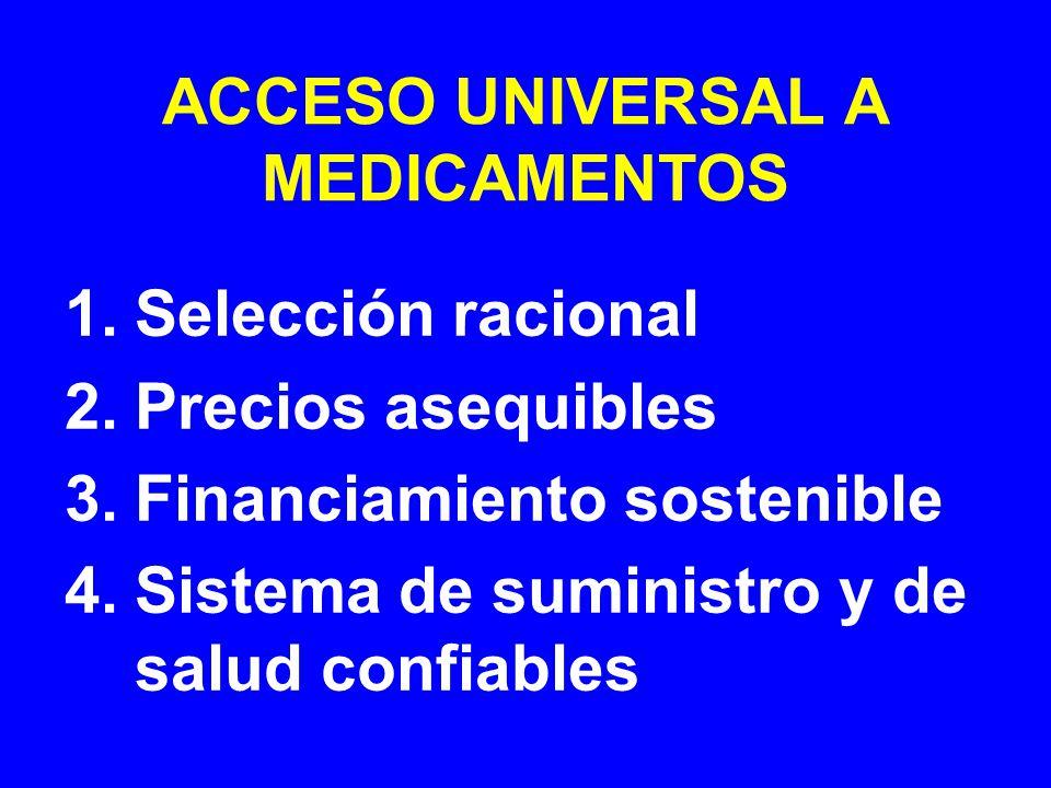 ACCESO UNIVERSAL A MEDICAMENTOS 1.Selección racional 2.Precios asequibles 3.Financiamiento sostenible 4.Sistema de suministro y de salud confiables