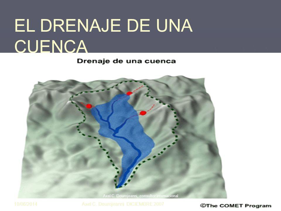 Ç Gestión sectorial del agua Gestión multisectoria l del agua Gestión de recursos naturales Gestión ambiental Gestión / Manejo de cuencas CONCEPTO GENERAL: 4Axel C.