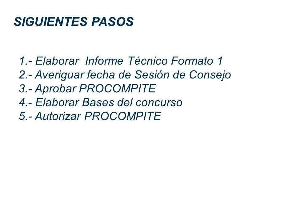 SIGUIENTES PASOS 1.- Elaborar Informe Técnico Formato 1 2.- Averiguar fecha de Sesión de Consejo 3.- Aprobar PROCOMPITE 4.- Elaborar Bases del concurs