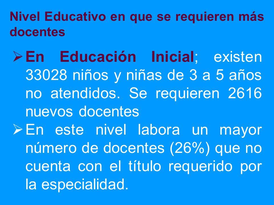 En Educación Inicial; existen 33028 niños y niñas de 3 a 5 años no atendidos.