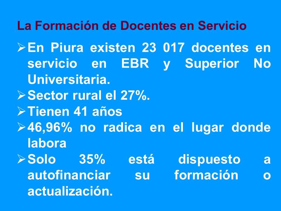 En Piura existen 23 017 docentes en servicio en EBR y Superior No Universitaria.