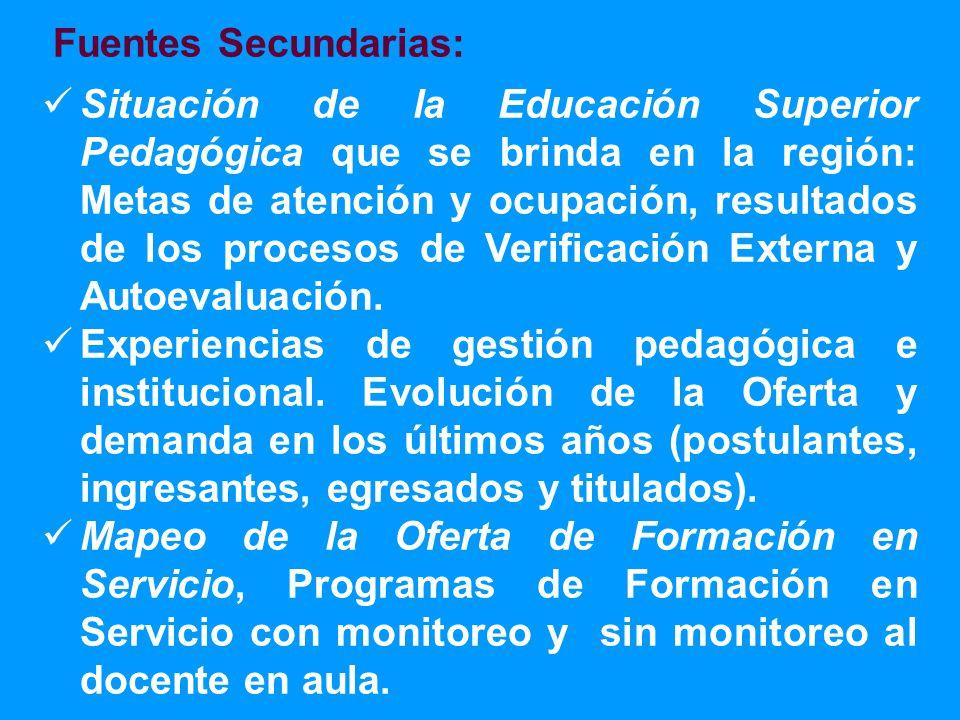Fuentes Secundarias: Situación de la Educación Superior Pedagógica que se brinda en la región: Metas de atención y ocupación, resultados de los procesos de Verificación Externa y Autoevaluación.