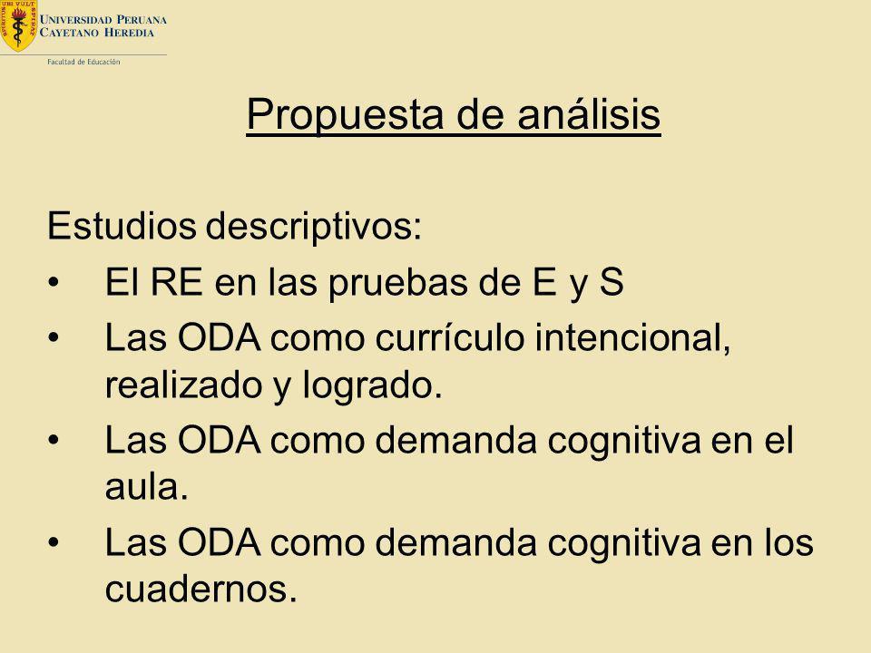 Propuesta de análisis Estudios descriptivos: El RE en las pruebas de E y S Las ODA como currículo intencional, realizado y logrado. Las ODA como deman