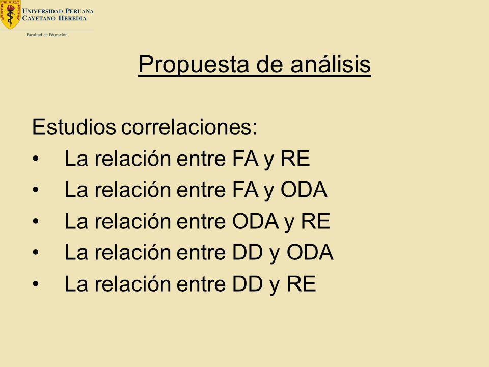 Estudios correlaciones: La relación entre FA y RE La relación entre FA y ODA La relación entre ODA y RE La relación entre DD y ODA La relación entre D