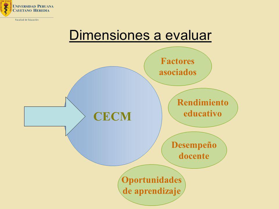 Dimensiones a evaluar Factores asociados Rendimiento educativo Oportunidades de aprendizaje Desempeño docente CECM