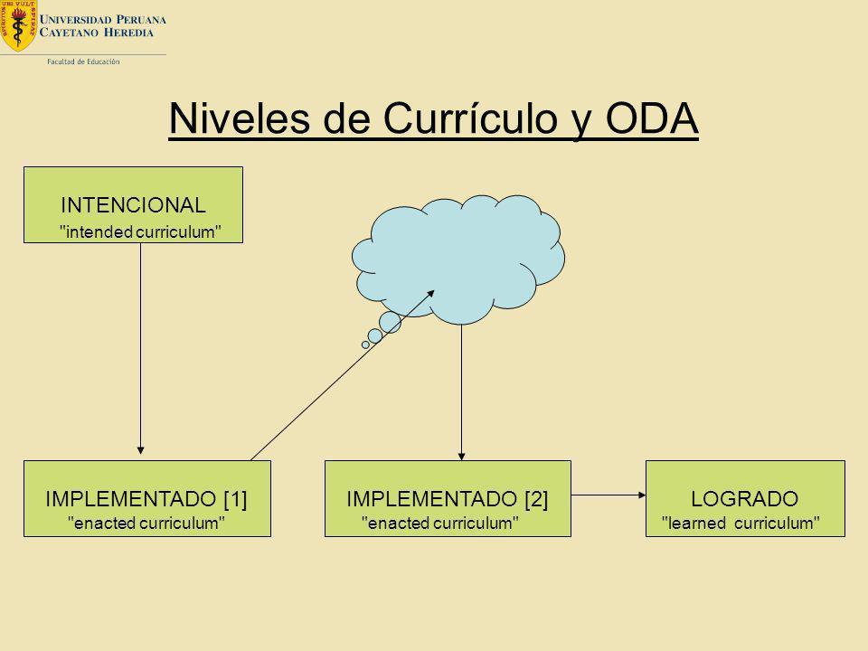 Niveles de Currículo y ODA INTENCIONAL IMPLEMENTADO [1]IMPLEMENTADO [2]LOGRADO