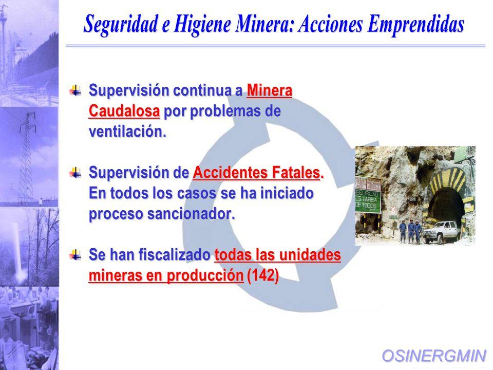 OSINERGMIN Supervisión continua a Minera Caudalosa por problemas de ventilación.