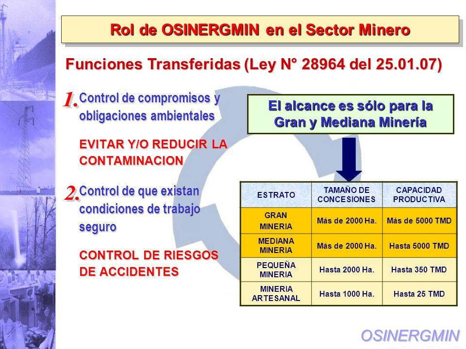 OSINERGMIN Rol de OSINERGMIN en el Sector Minero Funciones Transferidas (Ley N° 28964 del 25.01.07) El alcance es sólo para la Gran y Mediana Minería ESTRATO TAMAÑO DE CONCESIONES CAPACIDAD PRODUCTIVA GRAN MINERIA Más de 2000 Ha.Más de 5000 TMD MEDIANA MINERIA Más de 2000 Ha.Hasta 5000 TMD PEQUEÑA MINERIA Hasta 2000 Ha.Hasta 350 TMD MINERIA ARTESANAL Hasta 1000 Ha.Hasta 25 TMD Control de compromisos y obligaciones ambientales EVITAR Y/O REDUCIR LA CONTAMINACION Control de que existan condiciones de trabajo seguro CONTROL DE RIESGOS DE ACCIDENTES