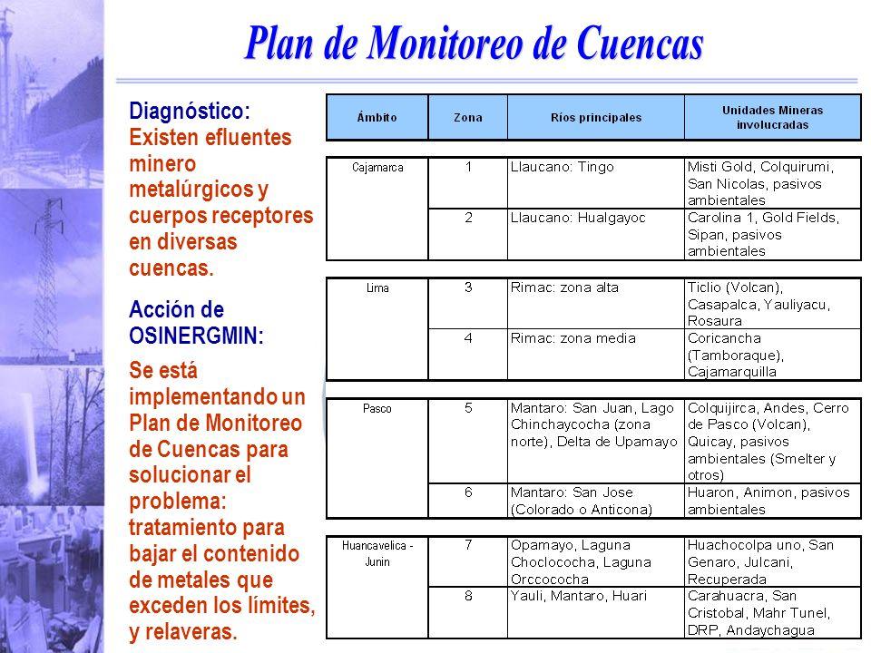 OSINERGMIN Acción de OSINERGMIN: Se está implementando un Plan de Monitoreo de Cuencas para solucionar el problema: tratamiento para bajar el contenido de metales que exceden los límites, y relaveras.