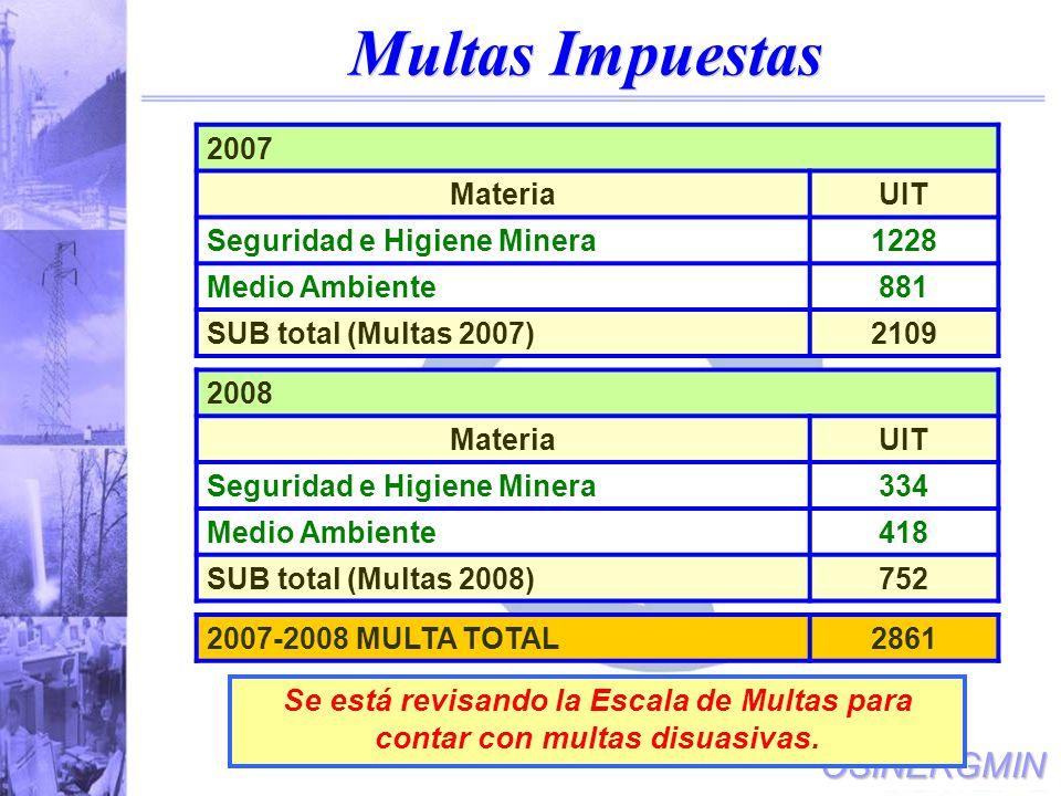 OSINERGMIN 2007 MateriaUIT Seguridad e Higiene Minera1228 Medio Ambiente881 SUB total (Multas 2007)2109 2008 MateriaUIT Seguridad e Higiene Minera334 Medio Ambiente418 SUB total (Multas 2008)752 2007-2008 MULTA TOTAL2861 Se está revisando la Escala de Multas para contar con multas disuasivas.