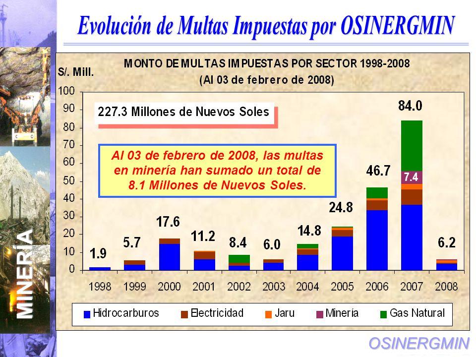 OSINERGMIN 7.4 MINERÍA Al 03 de febrero de 2008, las multas en minería han sumado un total de 8.1 Millones de Nuevos Soles.