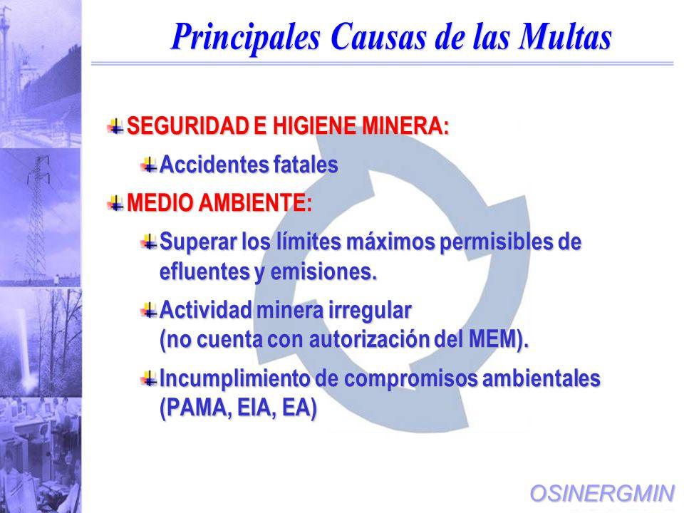 OSINERGMIN SEGURIDAD E HIGIENE MINERA: Accidentes fatales MEDIO AMBIENTE: Superar los límites máximos permisibles de efluentes y emisiones.