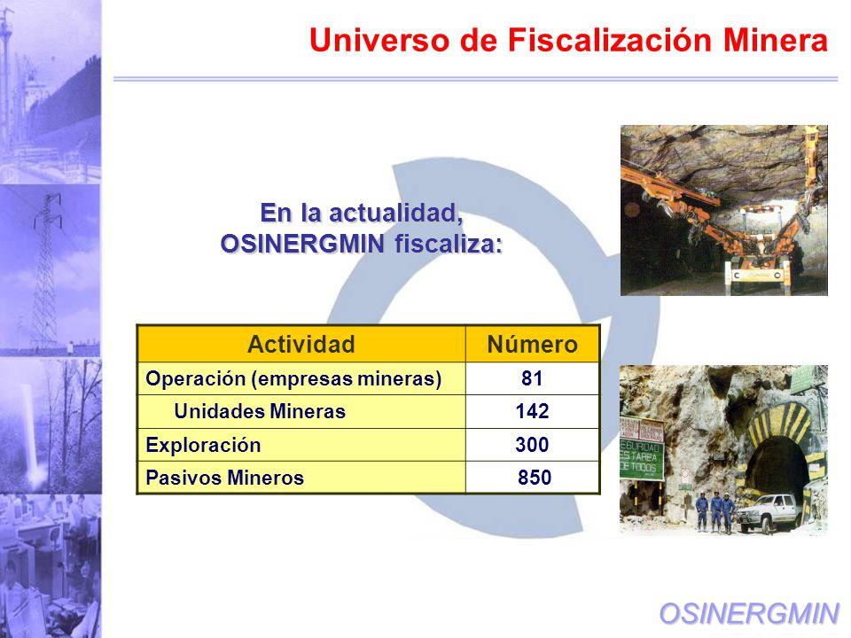 OSINERGMIN Universo de Fiscalización Minera ActividadNúmero Operación (empresas mineras)81 Unidades Mineras142 Exploración300 Pasivos Mineros 850 En la actualidad, OSINERGMIN fiscaliza: