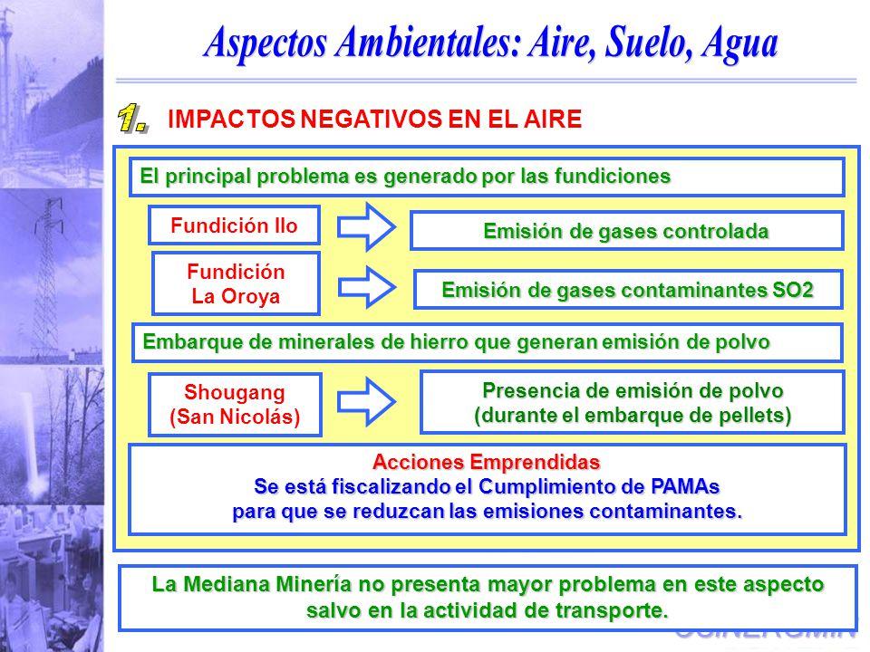 OSINERGMIN IMPACTOS NEGATIVOS EN EL AIRE Acciones Emprendidas Se está fiscalizando el Cumplimiento de PAMAs para que se reduzcan las emisiones contaminantes.