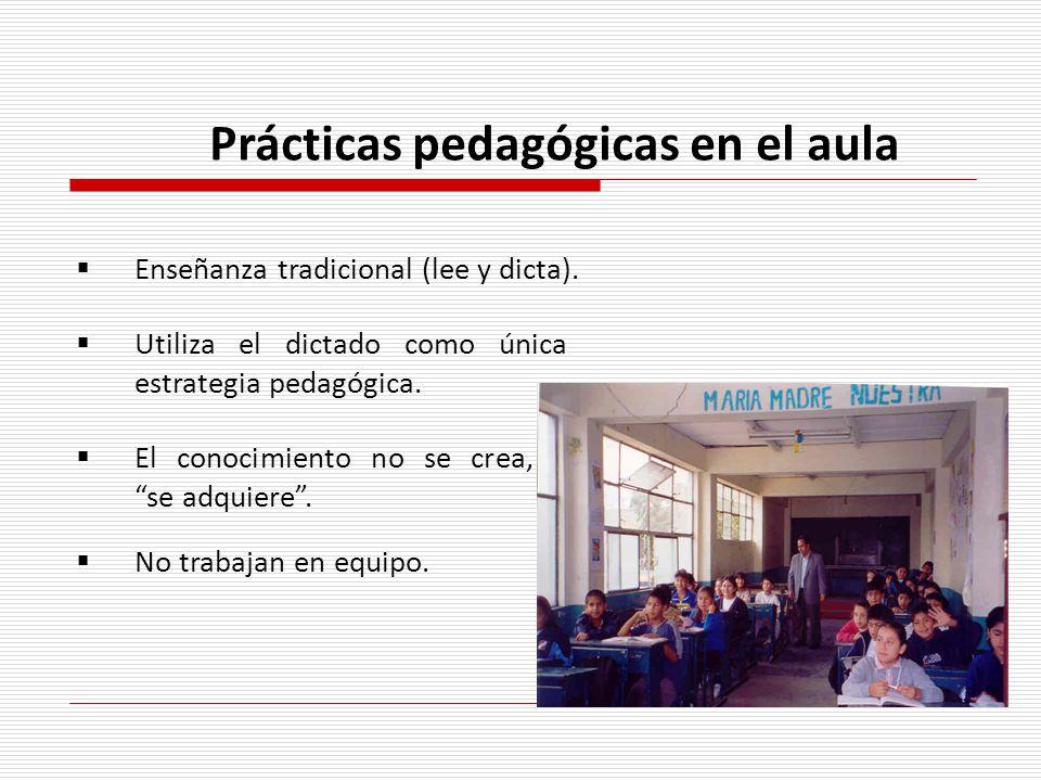 Enseñanza tradicional (lee y dicta). Prácticas pedagógicas en el aula Utiliza el dictado como única estrategia pedagógica. El conocimiento no se crea,