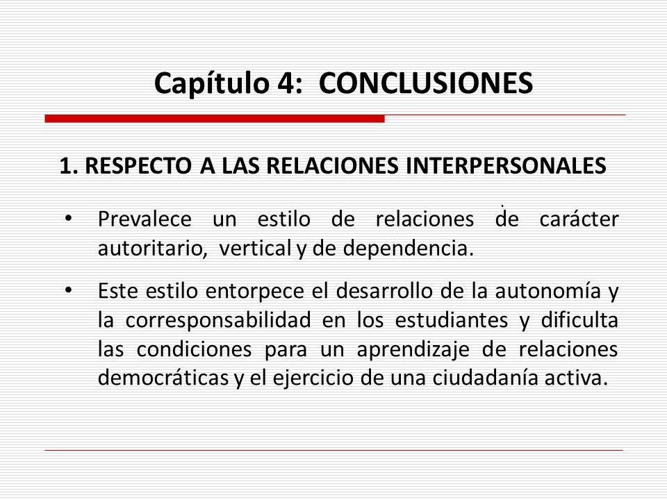 . Capítulo 4: CONCLUSIONES 1. RESPECTO A LAS RELACIONES INTERPERSONALES Prevalece un estilo de relaciones de carácter autoritario, vertical y de depen