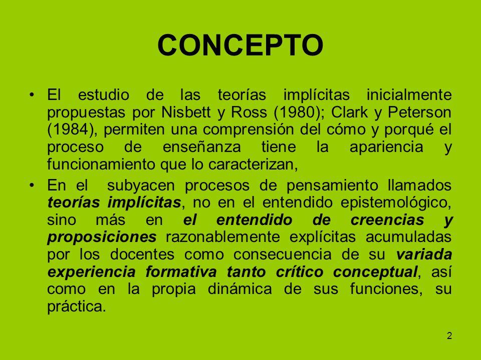 2 CONCEPTO El estudio de las teorías implícitas inicialmente propuestas por Nisbett y Ross (1980); Clark y Peterson (1984), permiten una comprensión d