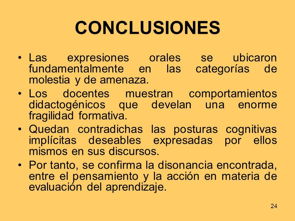 24 CONCLUSIONES Las expresiones orales se ubicaron fundamentalmente en las categorías de molestia y de amenaza. Los docentes muestran comportamientos