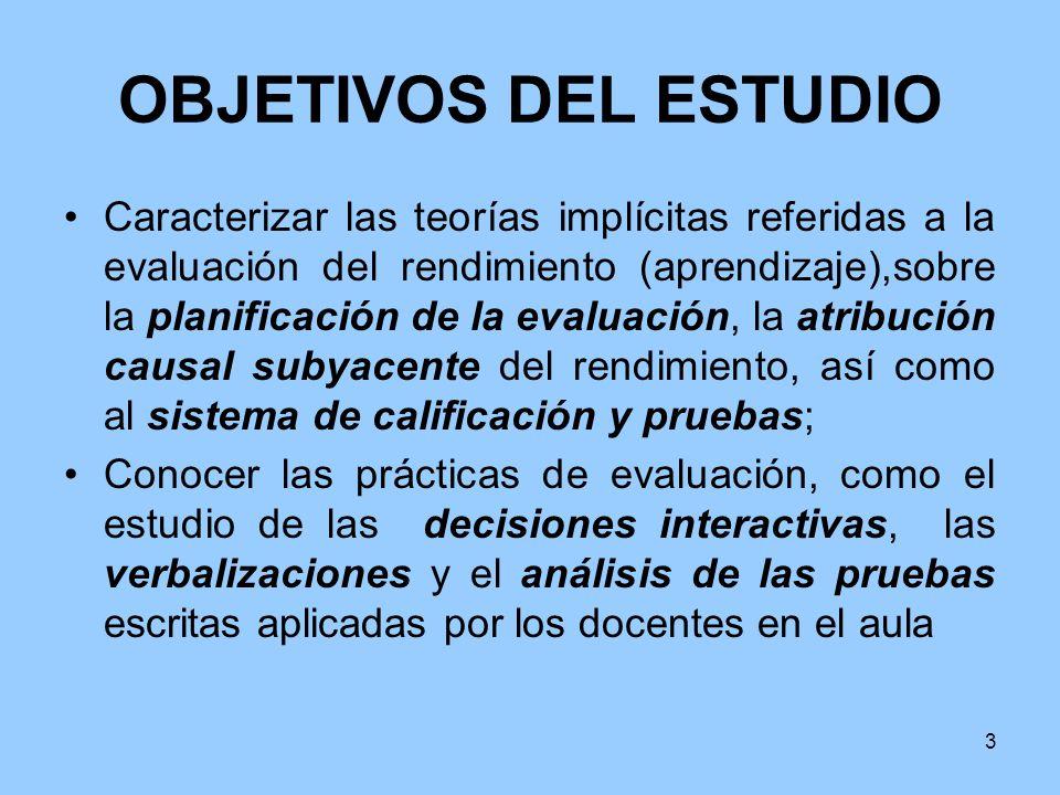 3 OBJETIVOS DEL ESTUDIO Caracterizar las teorías implícitas referidas a la evaluación del rendimiento (aprendizaje),sobre la planificación de la evalu