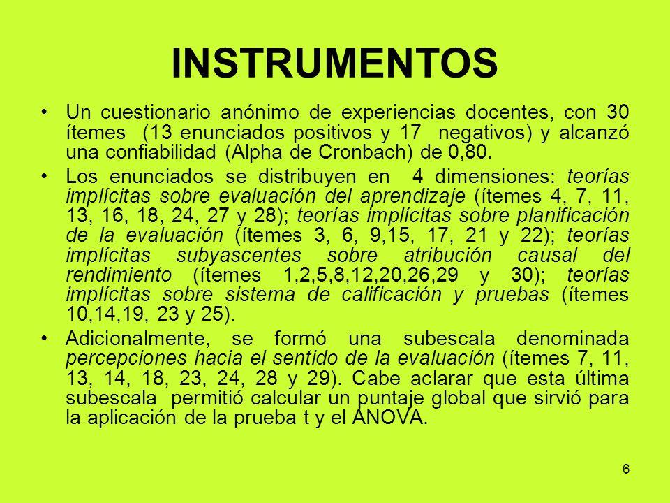 17 NÚMERO DE PRUEBAS POR CASO Oper ación (Rete nción ) Oper ación Lógi ca Cálc ulo Mecá nico Rela ción text- núm ero Probl ema (caso real) Seud o Probl ema Eval uació n de cono cim Aplic ación de comp etenc TOTAL ITEMES N=26N=34N=39N=6N=0N=9N=0 N=114 Caso 4 Ex 1 01,8000000 Ex 2 02,60,93,602,600 Caso 5 Ex 1 2,6 00000 Ex 2 7,95,2 00000 Caso 6 Ex 1 3,61,83,6000,900 Ex 2 2,64,32,60,90 00 Caso 7 Ex 1 0,91,80,900000 Ex 2 003,600000 TOTAL1422,929,834,35,40800100