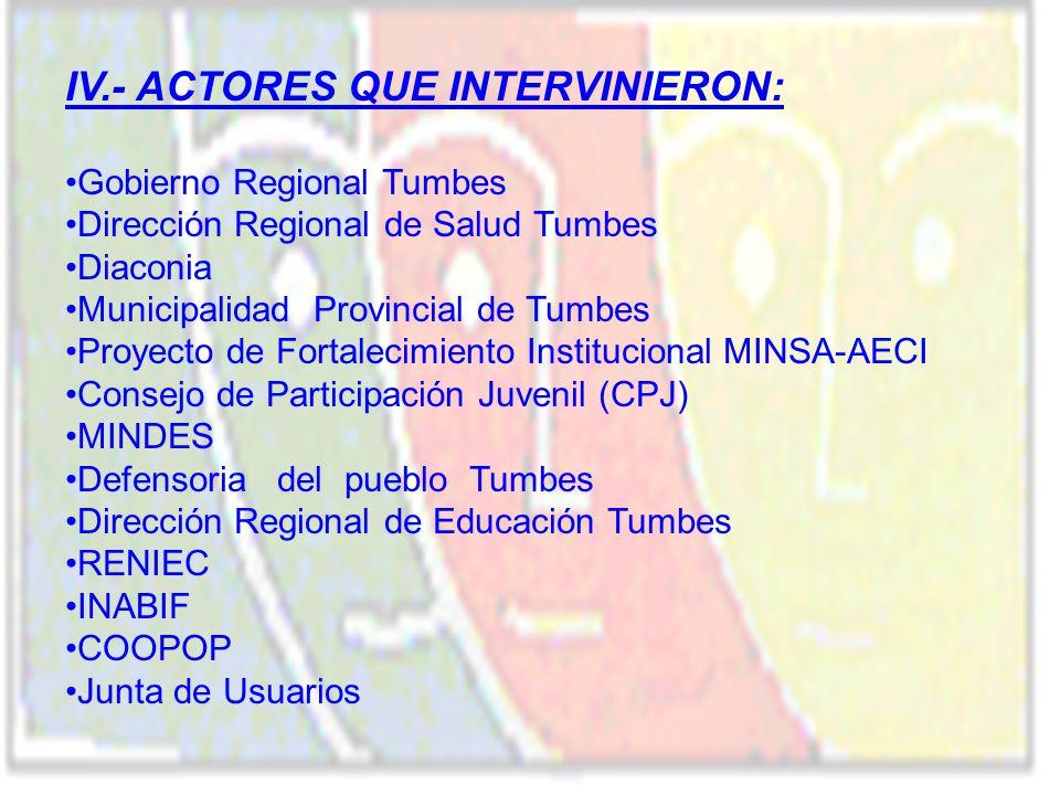 IV.- ACTORES QUE INTERVINIERON: Gobierno Regional Tumbes Dirección Regional de Salud Tumbes Diaconia Municipalidad Provincial de Tumbes Proyecto de Fo