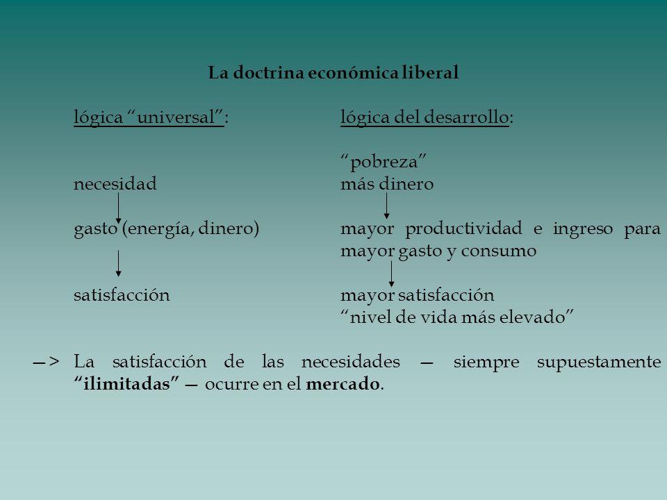La doctrina económica liberal lógica universal:lógica del desarrollo: pobreza necesidadmás dinero gasto (energía, dinero) mayor productividad e ingres