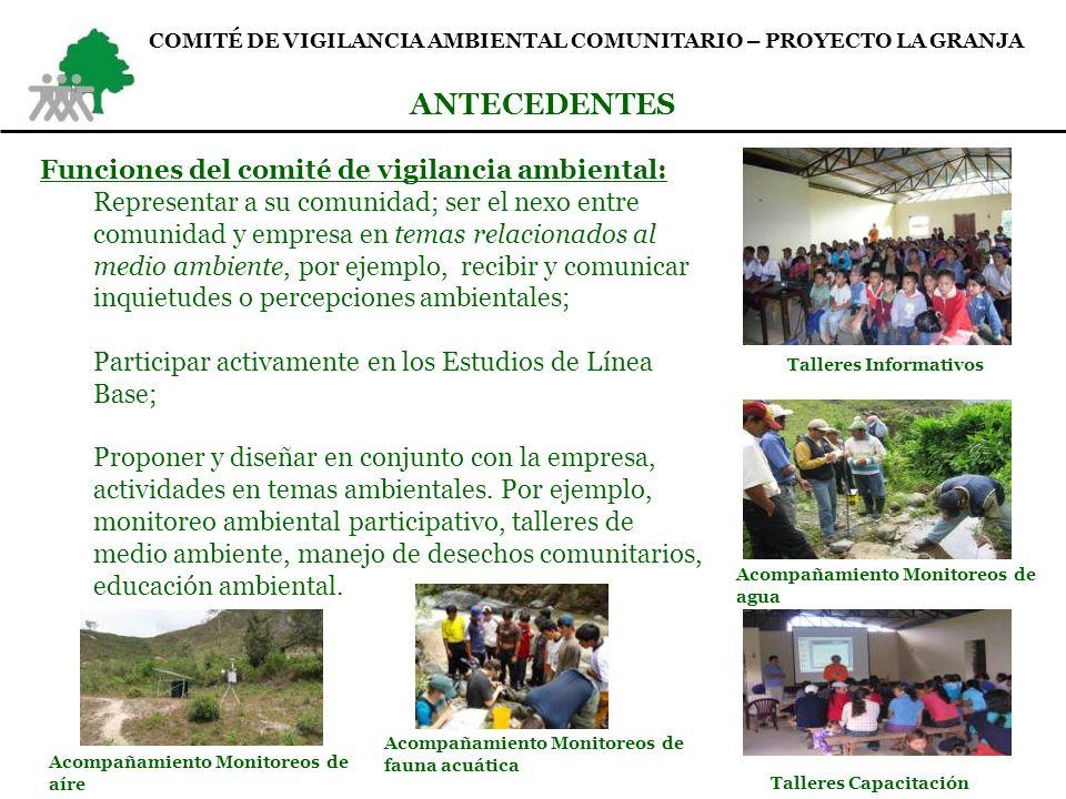 MUCHAS GRACIAS COMITÉ DE VIGILANCIA AMBIENTAL COMUNITARIO – PROYECTO LA GRANJA MONITOREOS AMBIENTALES - 2008