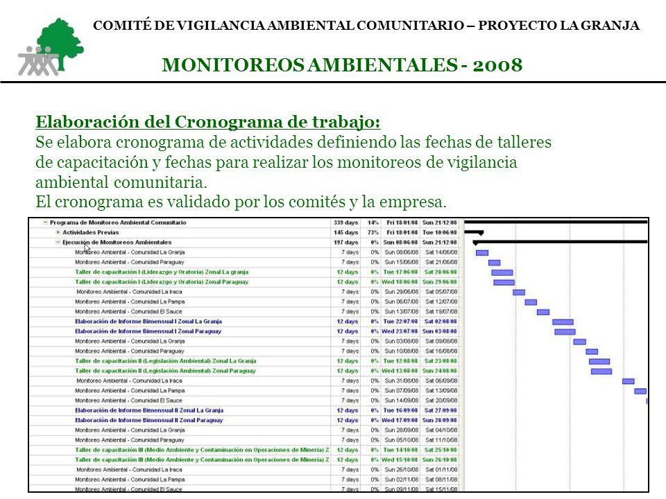 Elaboración del Formulario Ambiental (Check list): Se elabora el formulario ambiental (Check List) para registrar las observaciones y generar registros respectivos.