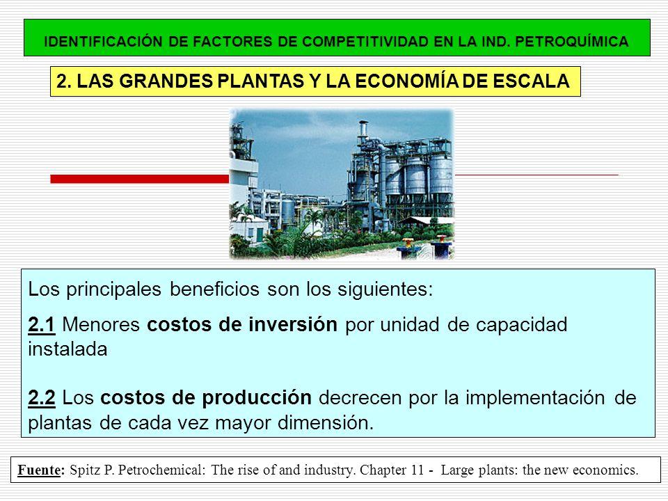IDENTIFICACIÓN DE FACTORES DE COMPETITIVIDAD EN LA IND.