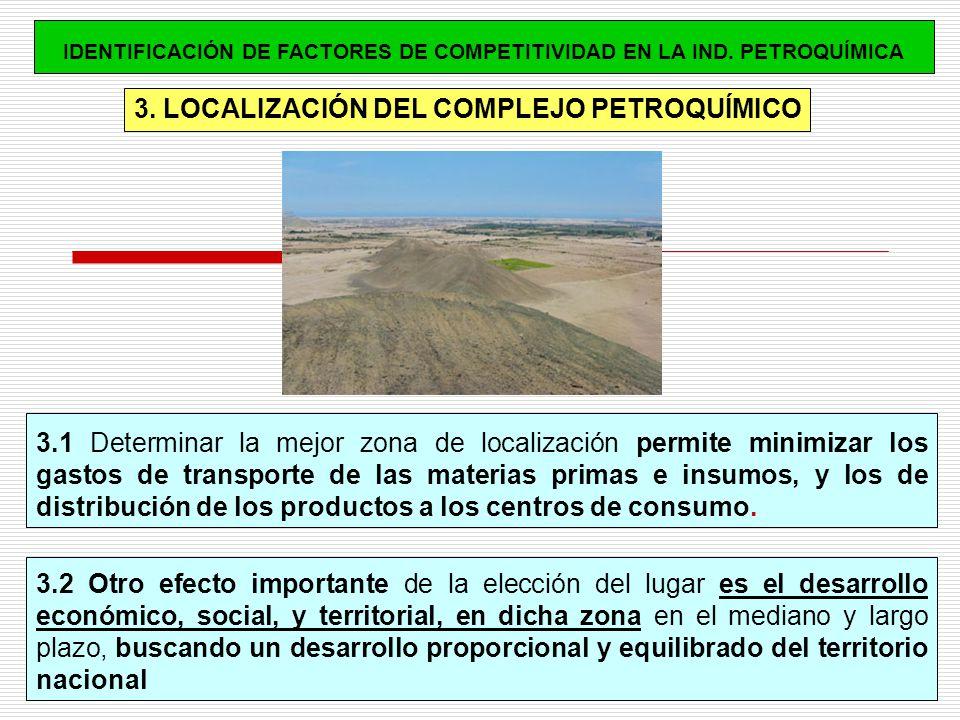 3. LOCALIZACIÓN DEL COMPLEJO PETROQUÍMICO 3.1 Determinar la mejor zona de localización permite minimizar los gastos de transporte de las materias prim