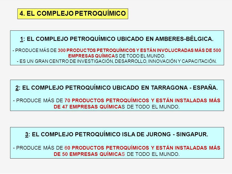 4. EL COMPLEJO PETROQUÍMICO 1: EL COMPLEJO PETROQUÍMICO UBICADO EN AMBERES-BÉLGICA. - PRODUCE MÁS DE 300 PRODUCTOS PETROQUÍMICOS Y ESTÁN INVOLUCRADAS